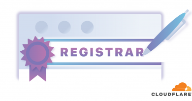 registrar-cloudflare.